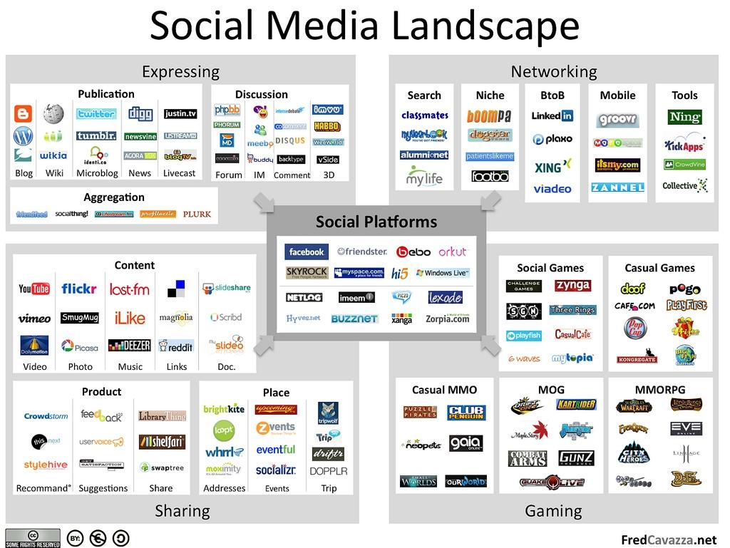 referencement-medias-sociaux