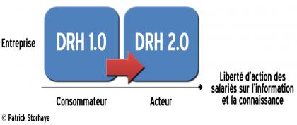 DRH-2.0-Large